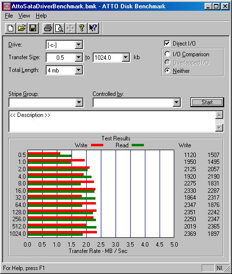 AttoBenchmark-Windows98-Slow.png